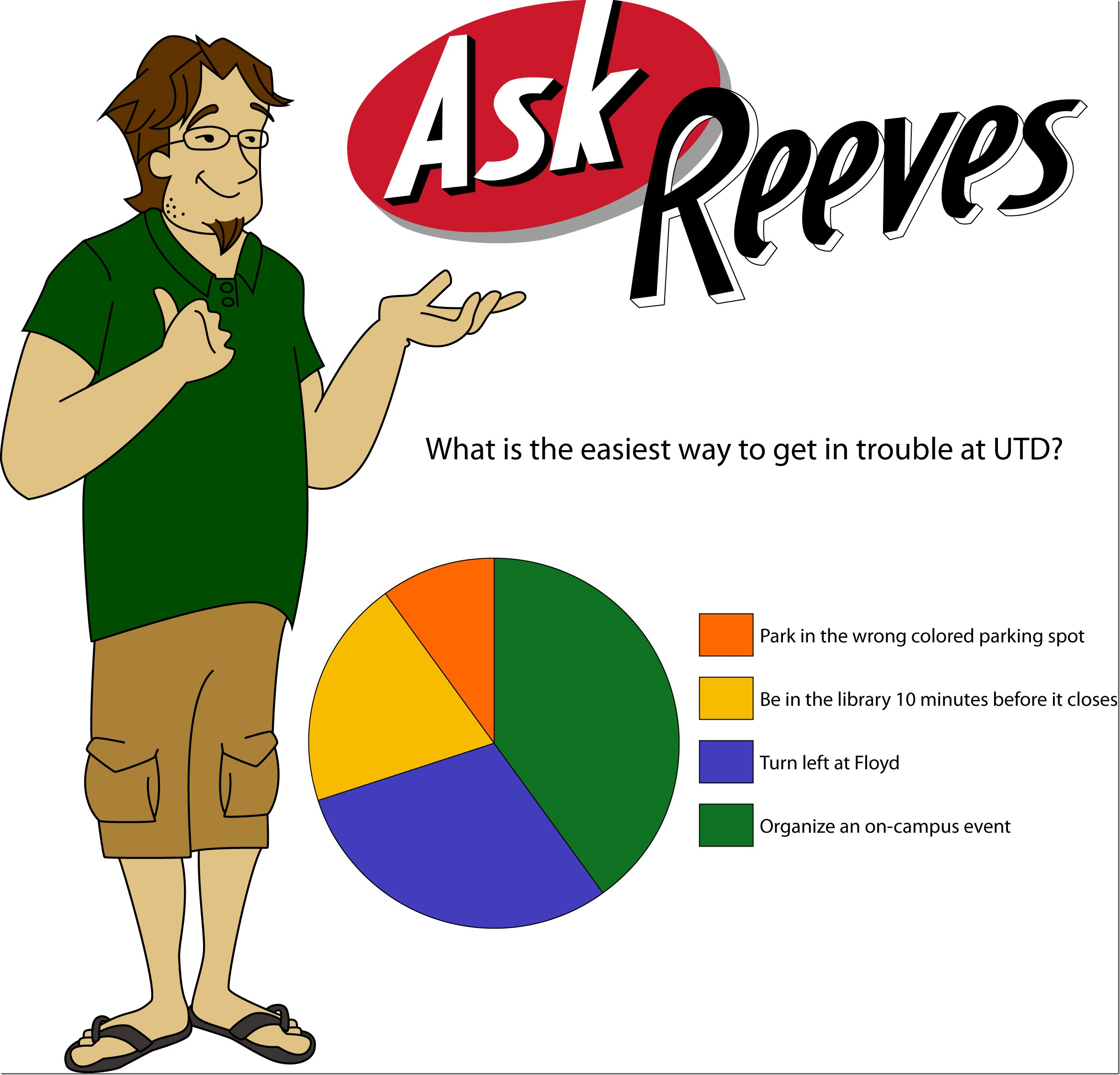 reeves_comicEventTrouble